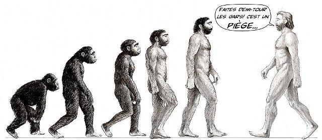 """Résultat de recherche d'images pour """"evolution de homme"""""""